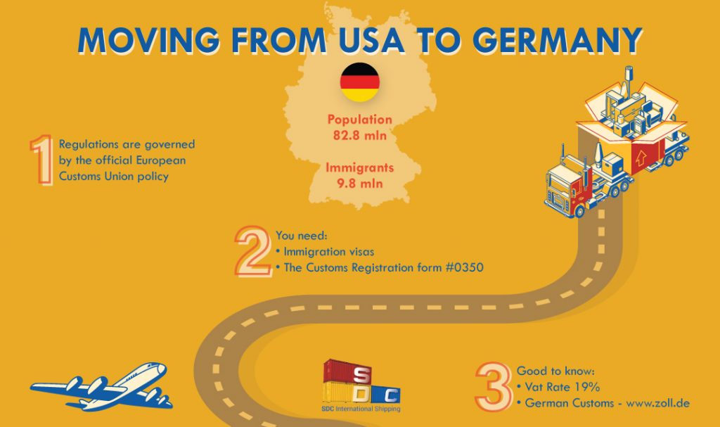 Moving to Germany from USA