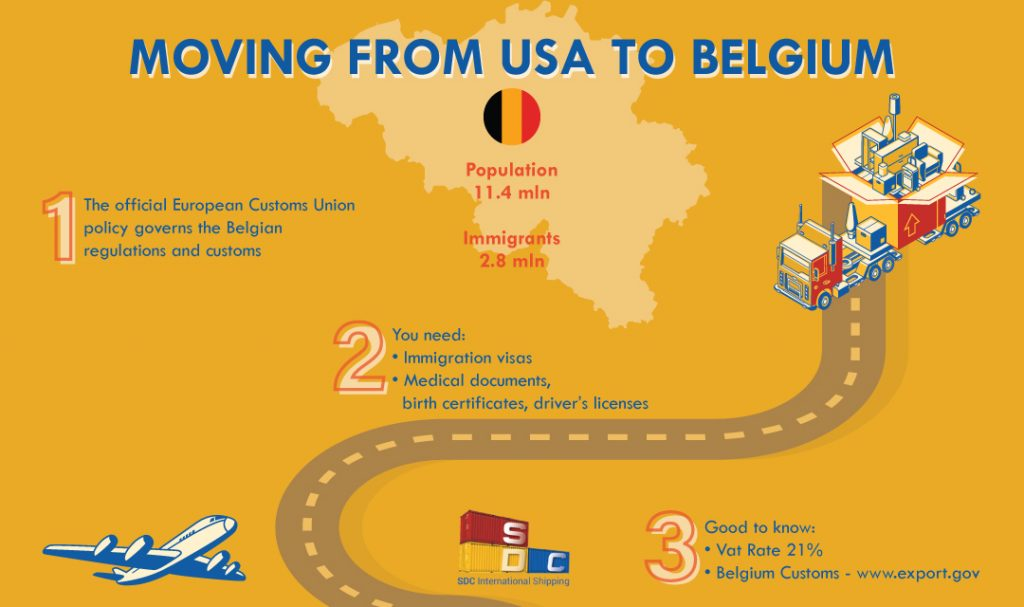 International Moving Company to Belgium