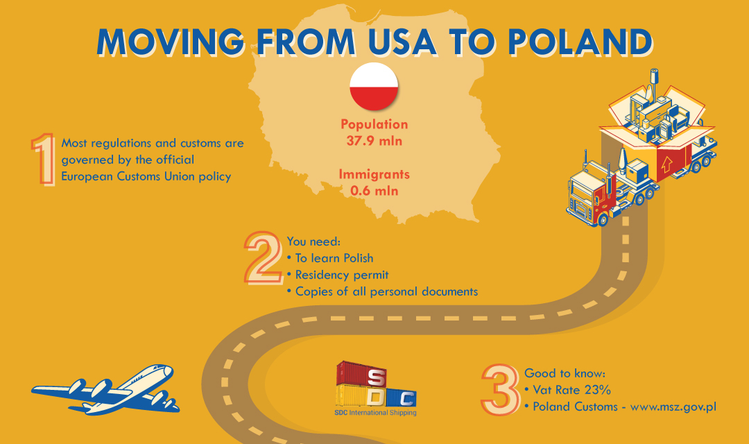 Moving To Poland Sdc International Movers
