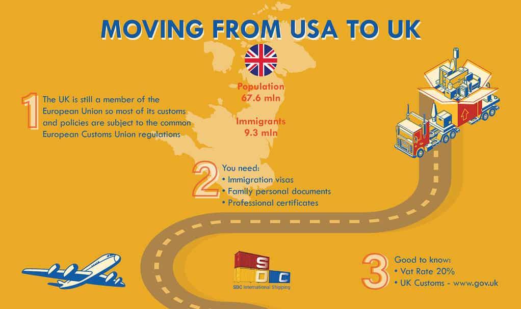 international removals usa to uk