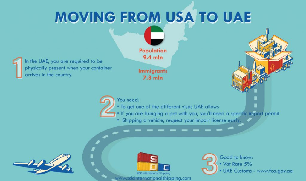 Moving to UAE