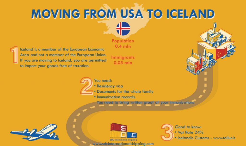 Moving to Iceland from US