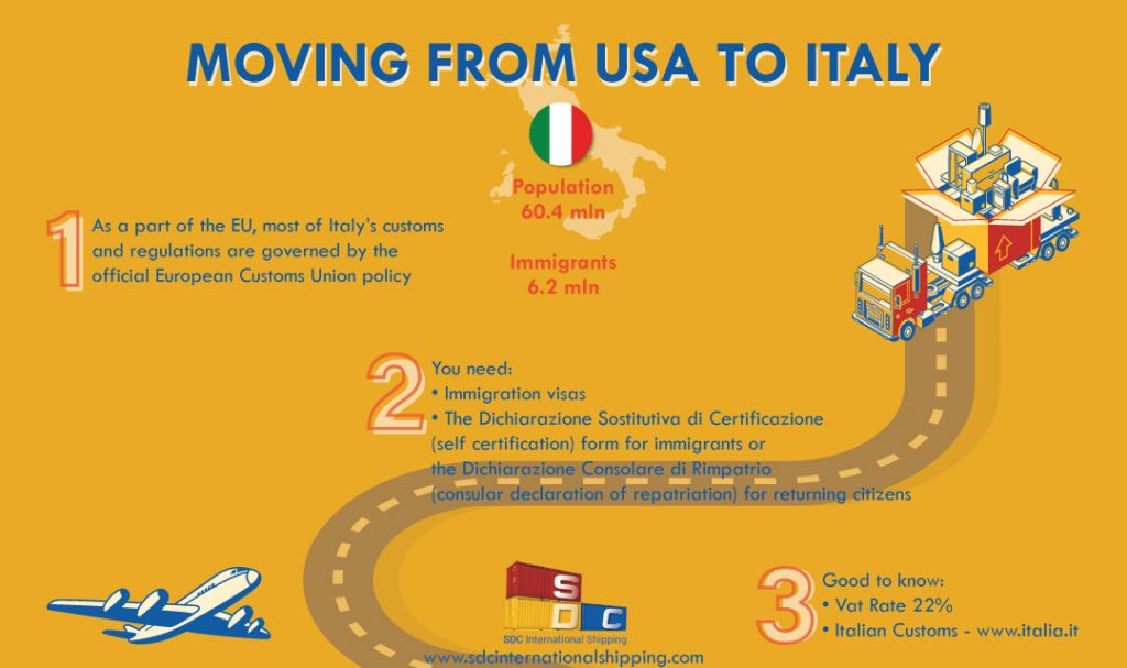 International Moving Company to Italy