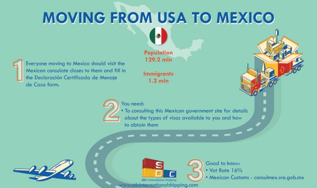 Moving Company to Mexico